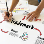 The Use of Registered Trademarks may Constitute Trademark Infringement
